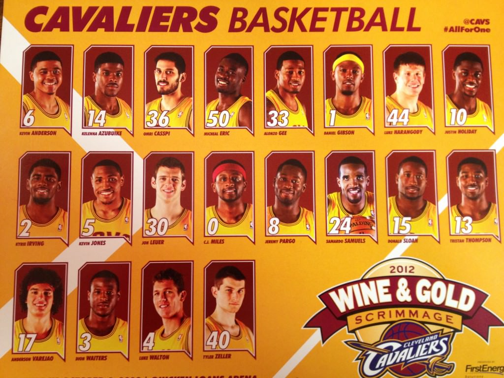 Cavaliers Roster Of 2015