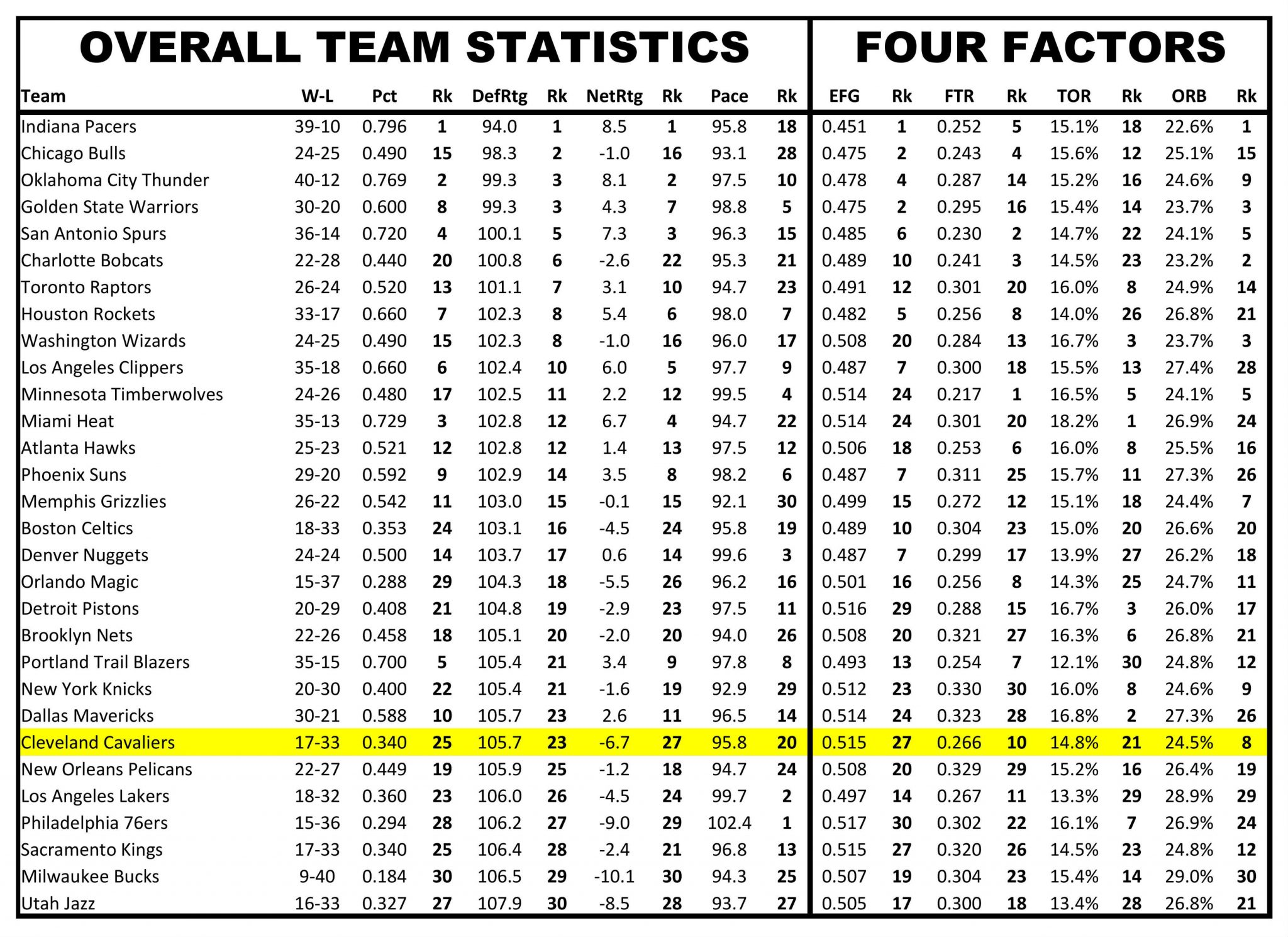 nba defensive stats overall-page-001