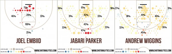 shot analytics shot charts