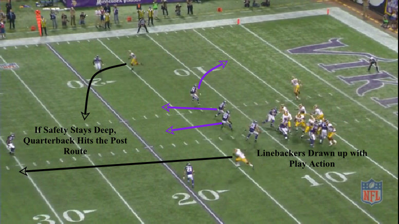 Zone Read Pass2