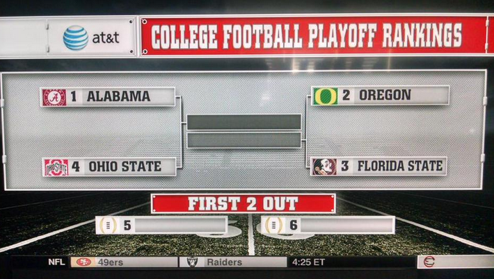 Ohio State Buckeyes College Football Playoff